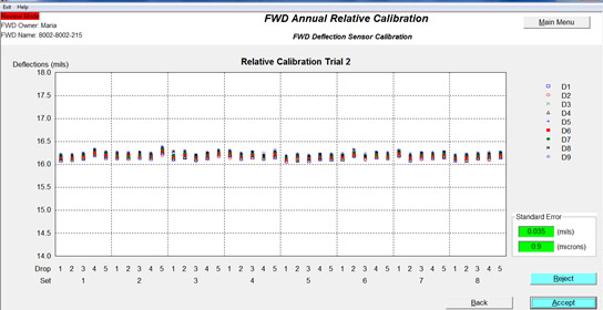 FWD-Relative-Calibration-Deflection